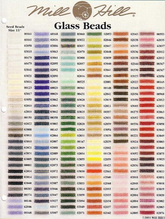 Diamond Painting Bead Color Chart Paint Color Ideas