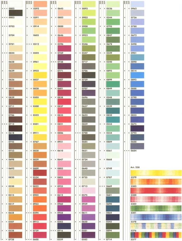 Mettler Sewing Thread Color Card Chart