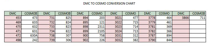 DMC TO COSMO Conversion Chart 3