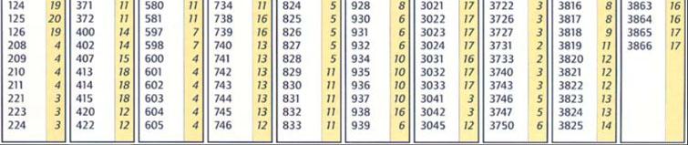 Dmc Dimensions Conversion Chart