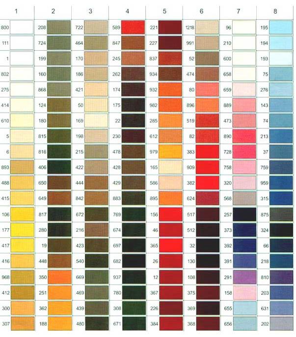 Gtermann Skala Color Chart