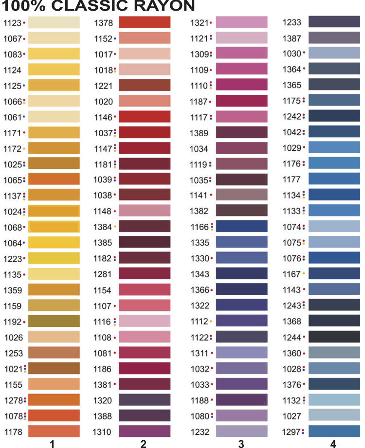 Madeira threads madeira skeins color chart list of colors